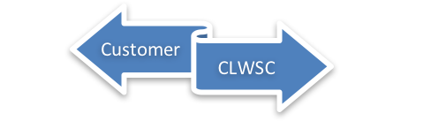 customer vs CLWSC responsibility direction