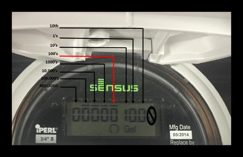 Digital meter reading